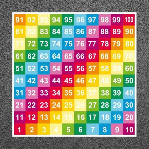 Number Grids