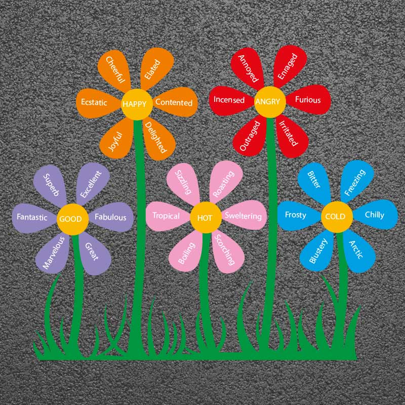 Thermoplastic Synonym Garden Markings